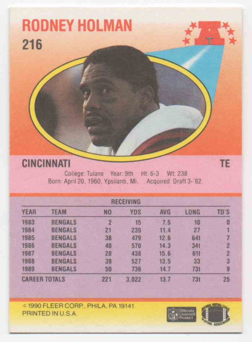 1990 Fleer Rodney Holman #216 card back image