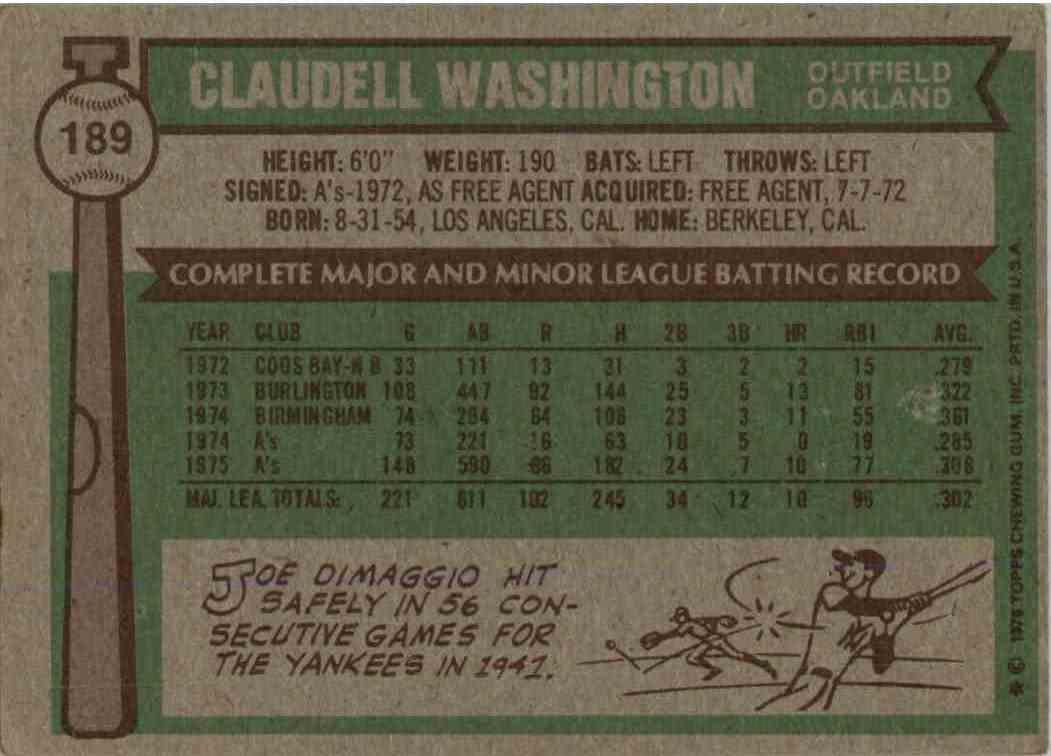 1976 Topps Claudell Washington #189 card back image