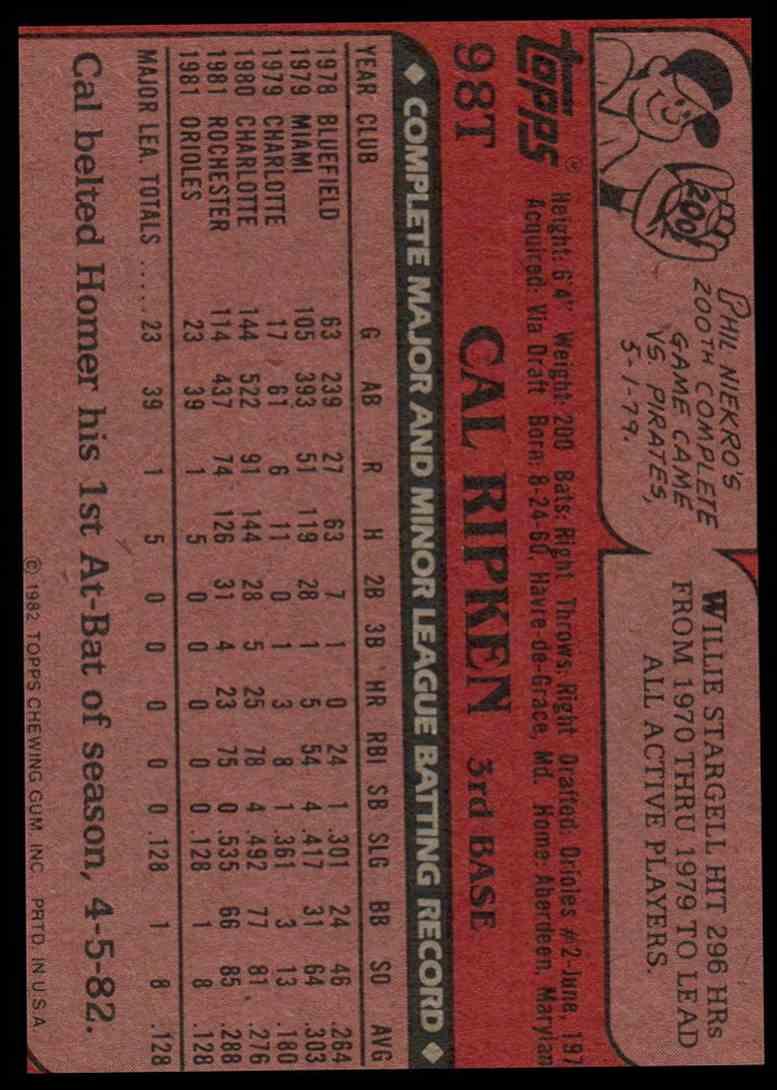 1982 Topps Cal Ripken #98T card back image