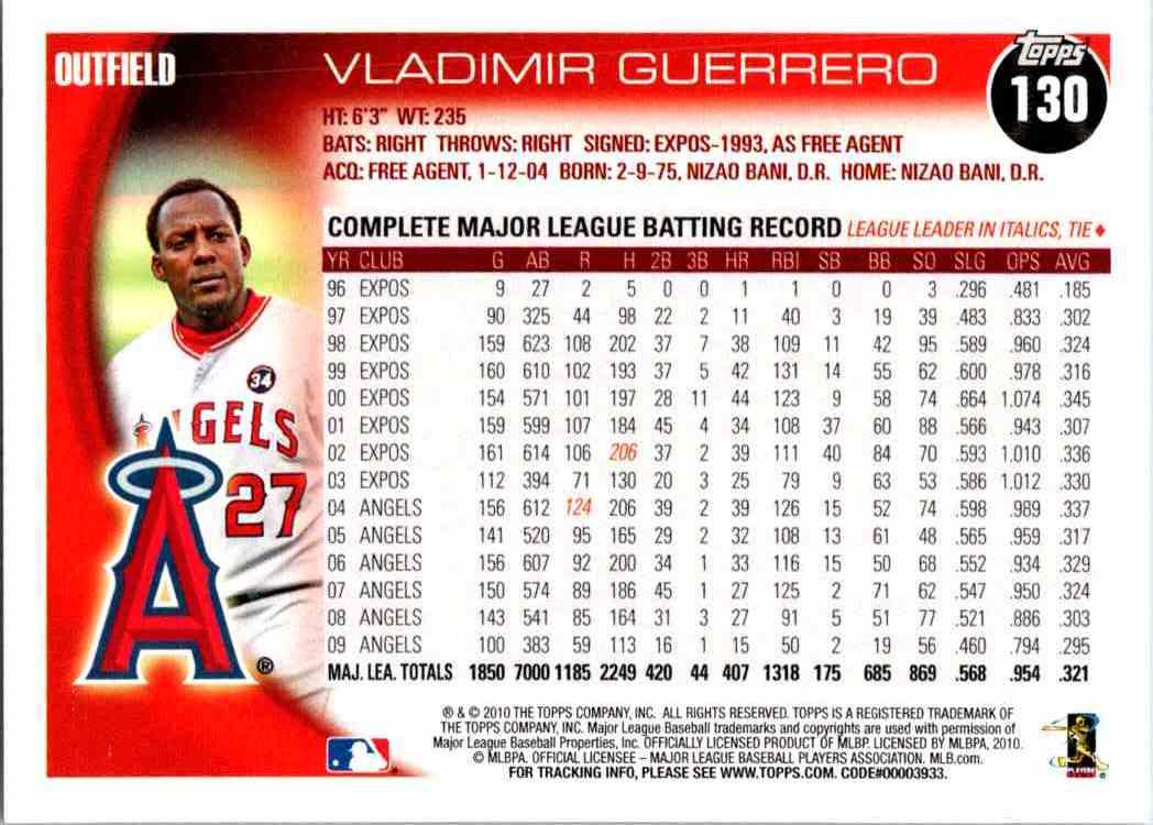 2010 Topps Vladimir Guerrero #130 card back image