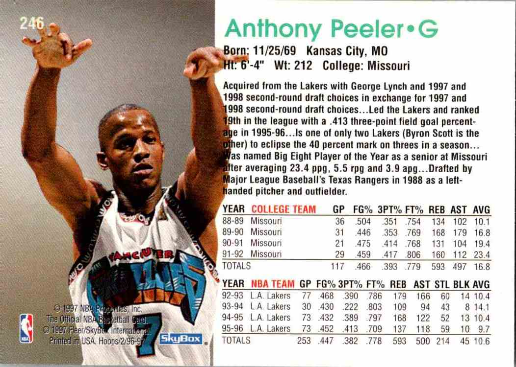 1997-98 NBA Hoops Anthony Peeler #246 card back image