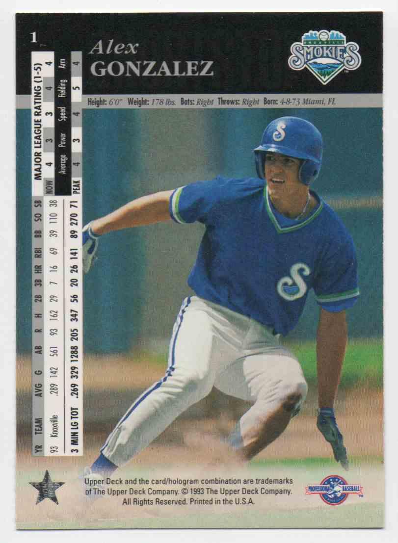 1994 Upper Deck Minors Alex Gonzalez #1 card back image