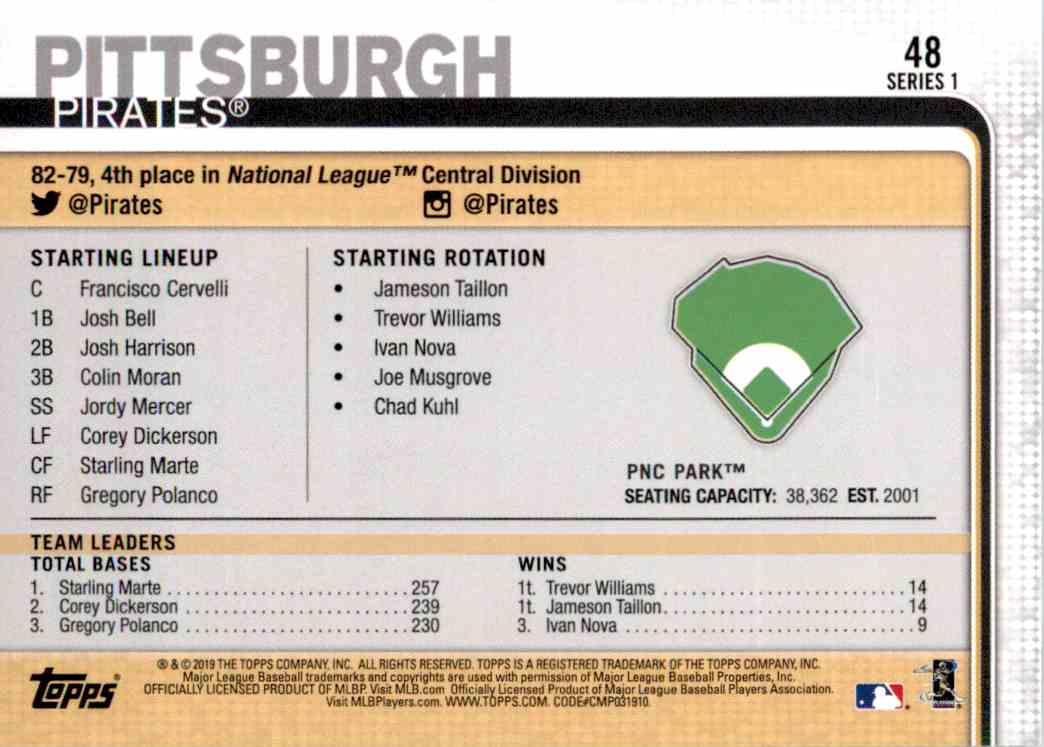 2019 Topps Series 1 Pnc Park #48 card back image