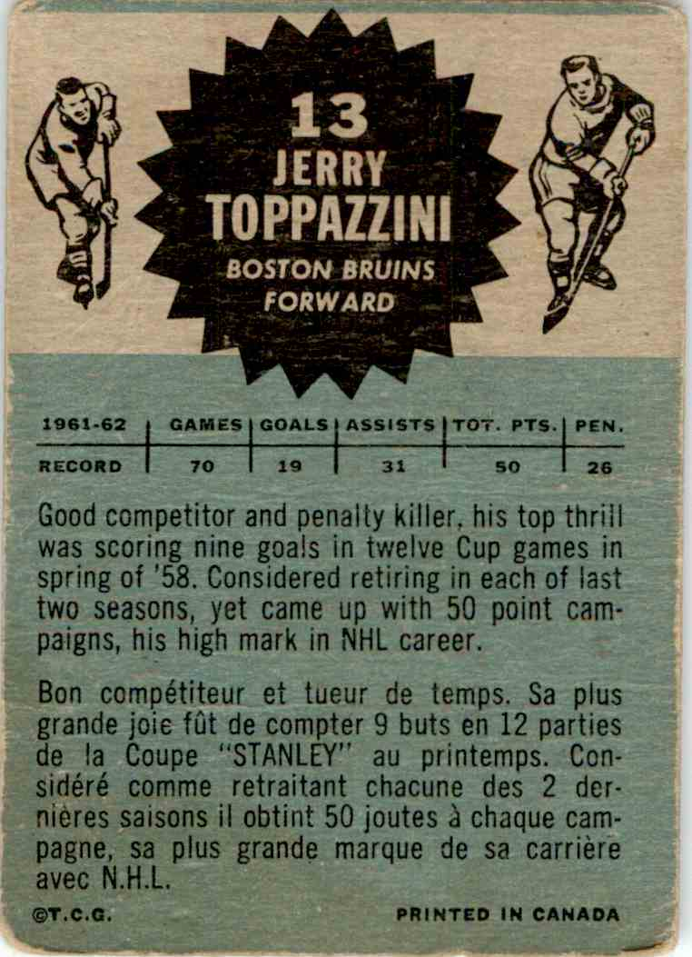 1962-63 Topps Jerry Toppazzini #13 card back image
