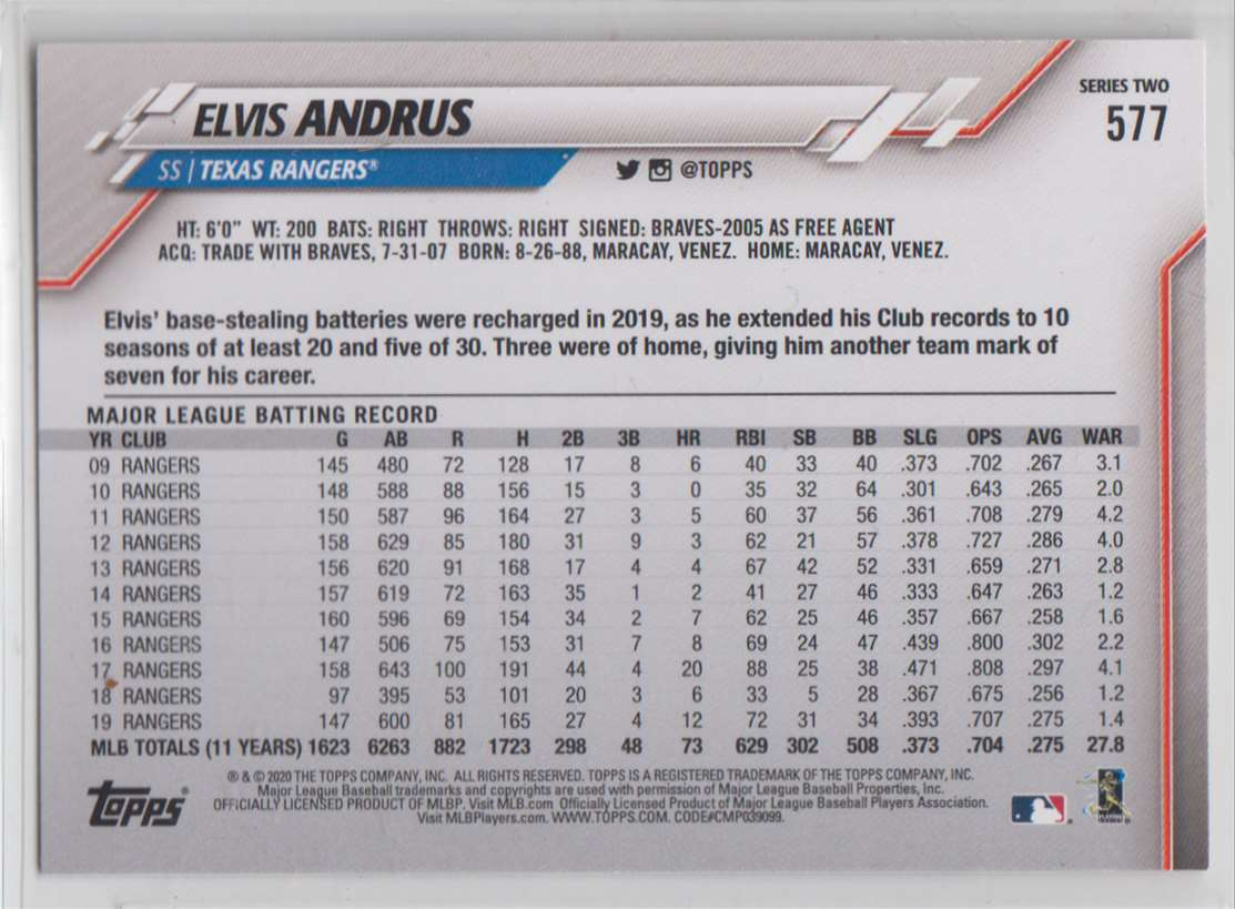 2020 Topps Elvis Andrus #577 card back image