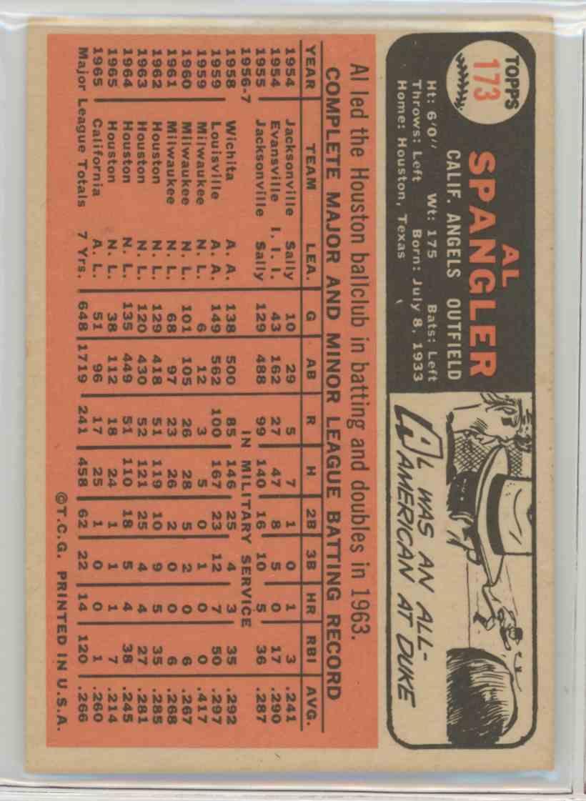 1966 Topps Al Spangler #173 card back image