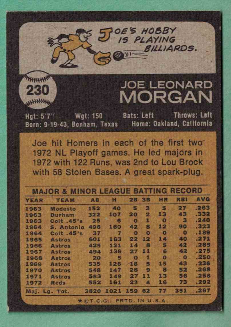 1973 Topps Joe Morgan NM OC #230 card back image