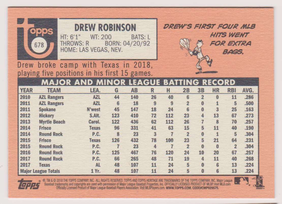 2018 Topps Heritage Drew Robinson #678 card back image