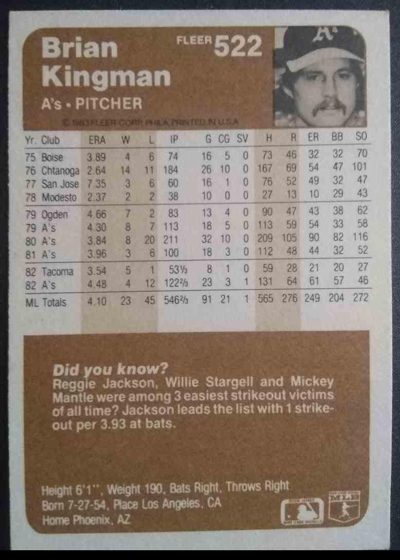 1983 Fleer Brian Kingman #522 card back image