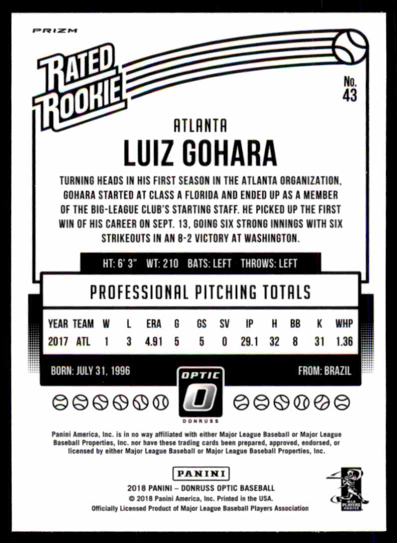 2018 Donruss Optic Red And Yellow Prizm Luiz Gohara #43 card back image