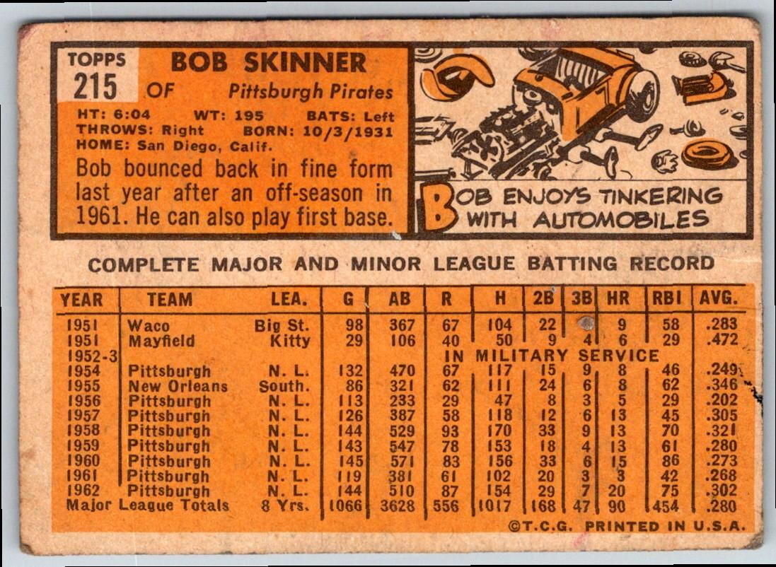 1963 Topps Bob Skinner #215 card back image