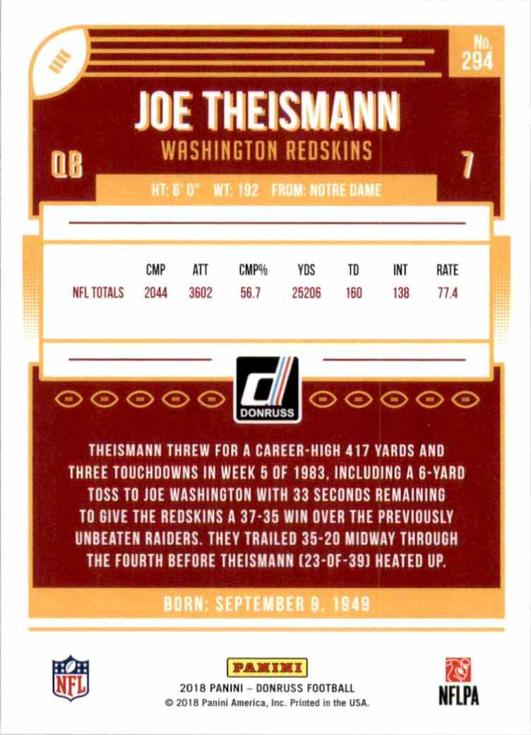 2018 Donruss Joe Theismann #294 card back image