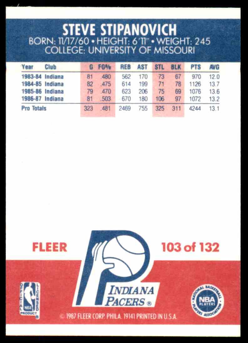 1987-88 Fleer Basketball Steve Stipanovich #103 card back image