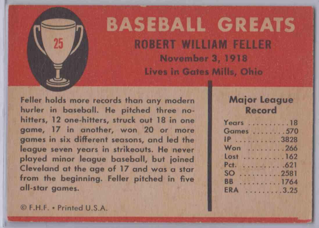 1961 Fleer Bob Feller #25 card back image
