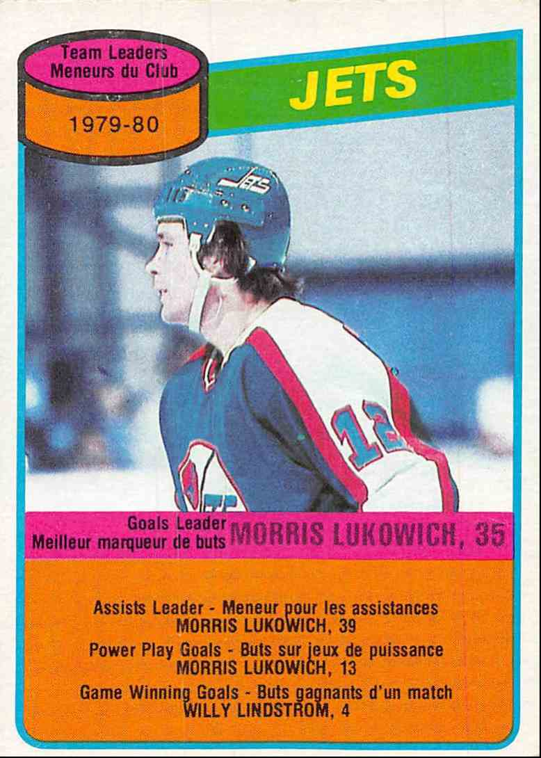 1980-81 O-Pee-Chee Morris Lukowich #227 card front image