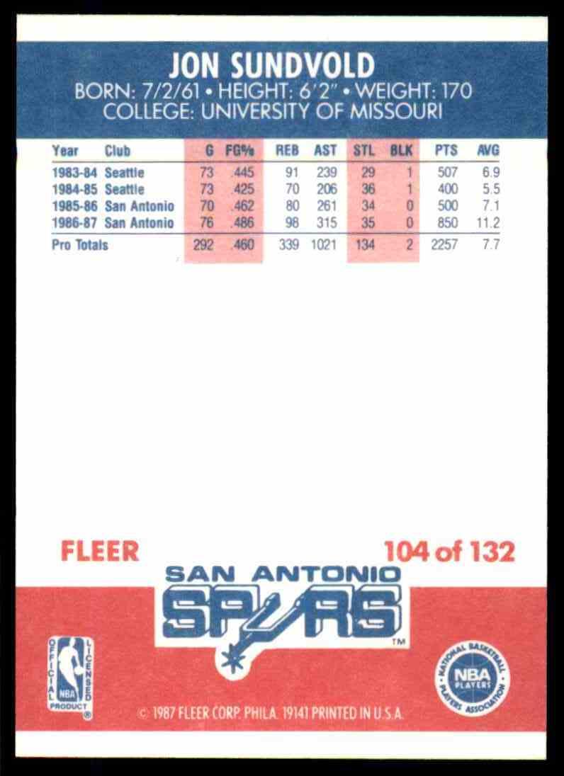 1987-88 Fleer Basketball Jon Sundvold #104 card back image