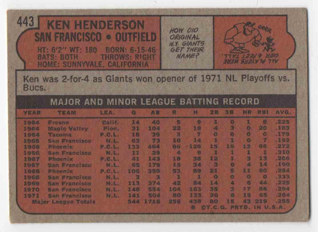 1972 Topps Ken Henderson #443 card back image
