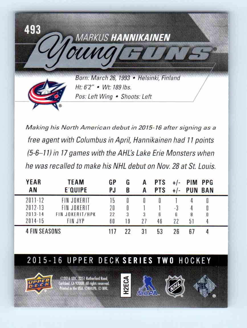 2015-16 Upper Deck Young Guns Markus Hannikainen #493 card back image
