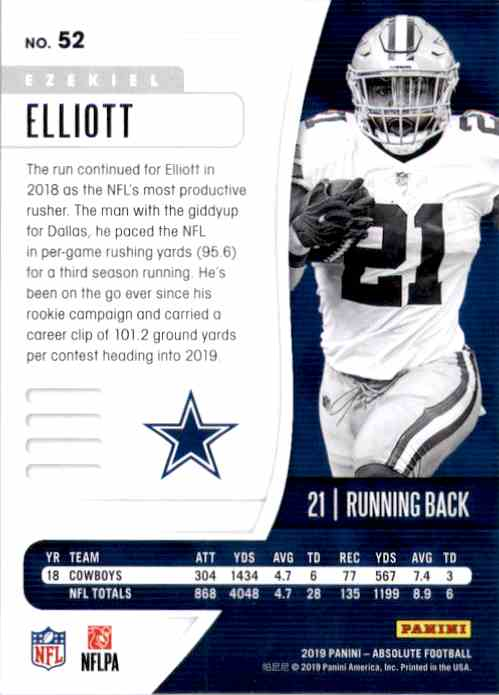 2019 Absolute Retail Ezekiel Elliott #52 card back image