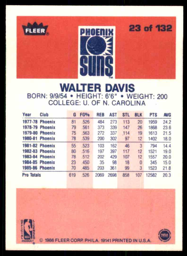 1986-87 Fleer Walter Davis-2 #23 OF 132 card back image