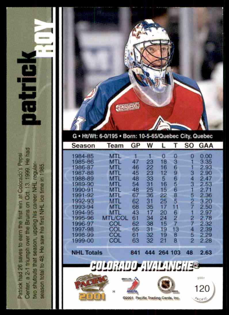 2000-01 Pacific Patrick Roy #120 card back image