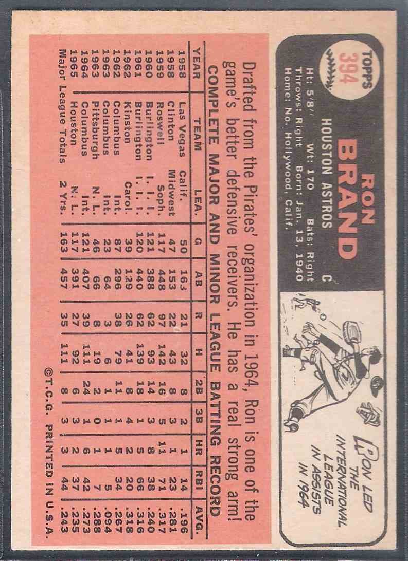 1966 Topps Ron Brand #394 card back image
