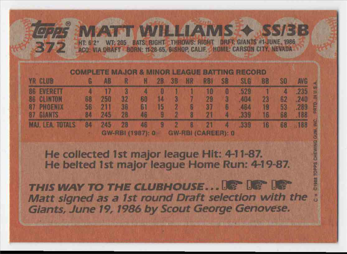 1988 Topps Matt Williams #372 card back image
