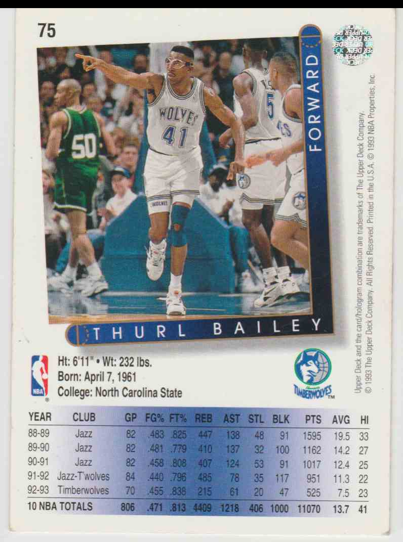 1993 94 Upper Deck Thurl Bailey 75 on Kronozio