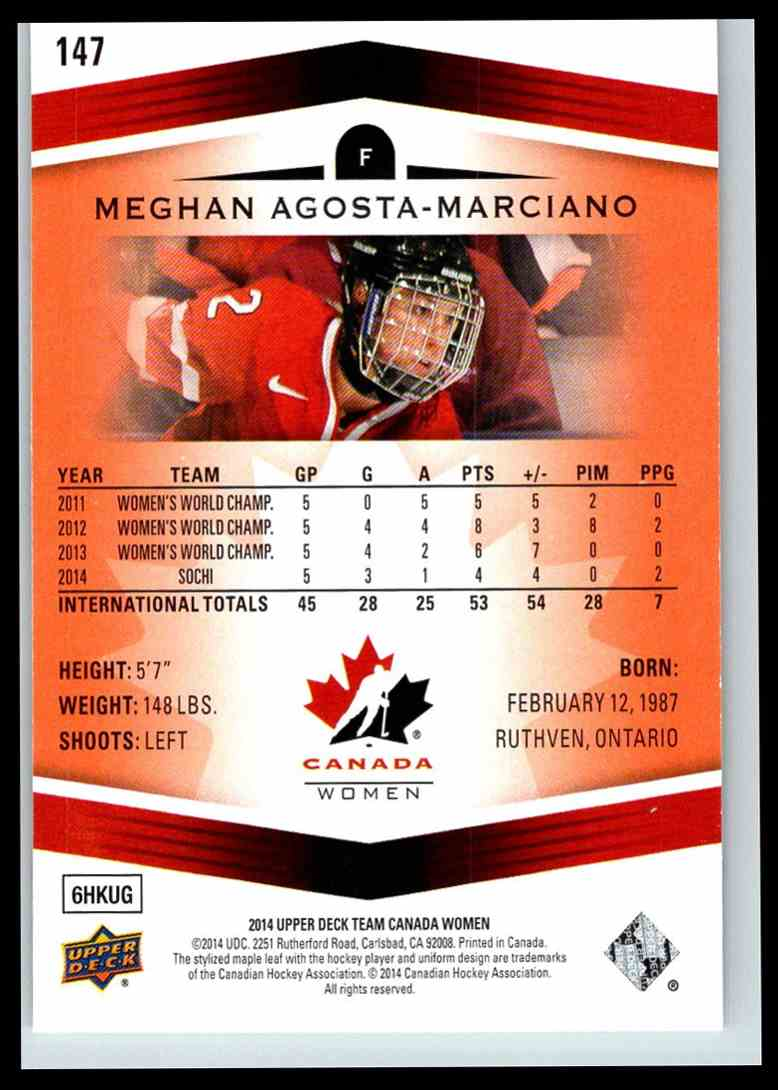 2014-15 Upper Deck Team Canada Juniors Red Meghan Agosta-Marcino #147 card back image