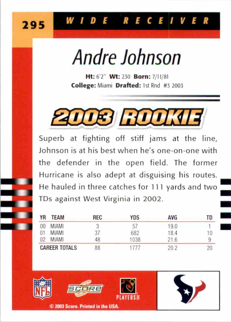2003 Score Andre Johnson RC #295 card back image