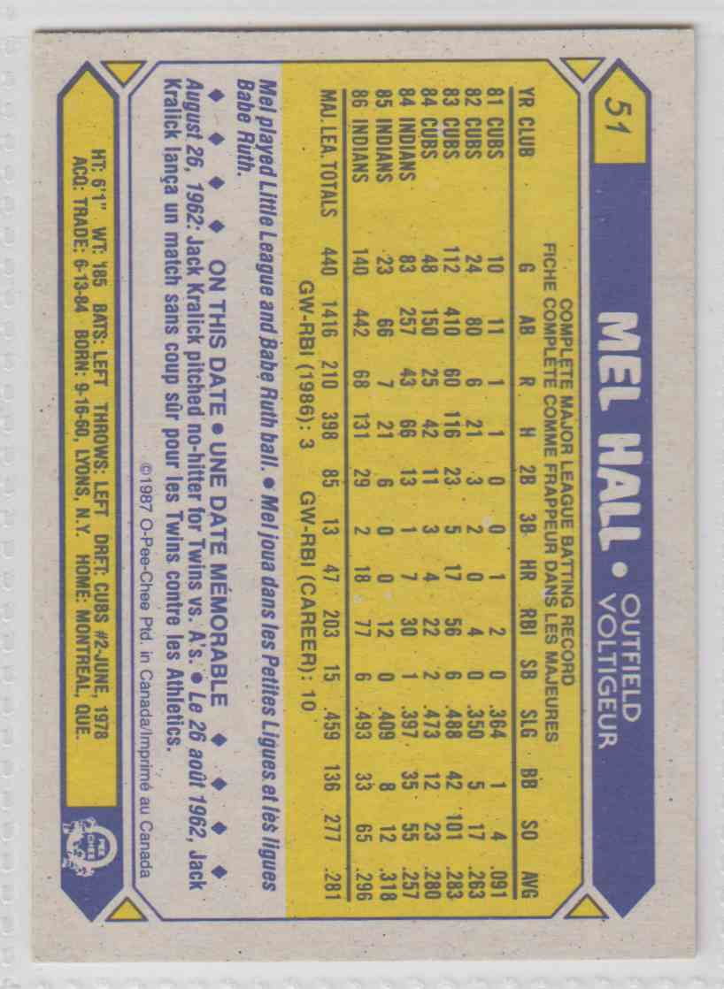 1987 O-Pee-Chee Mel Hall #51 card back image