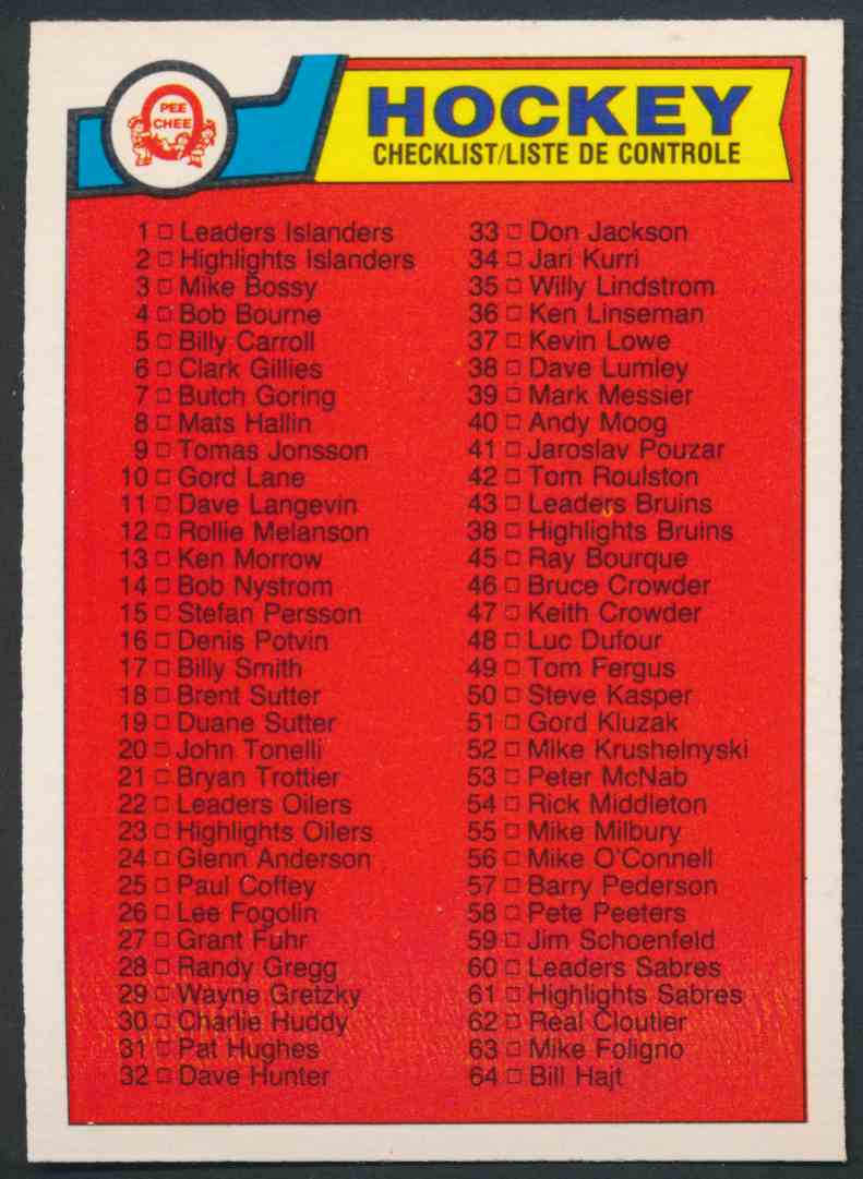 1983-84 O-Pee-Chee Checklist #134 card front image