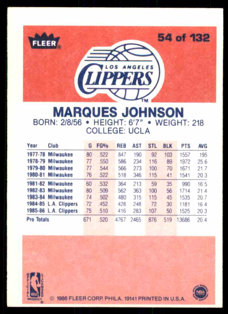 1986-87 Fleer Marques Johnson #54 OF 132 card back image