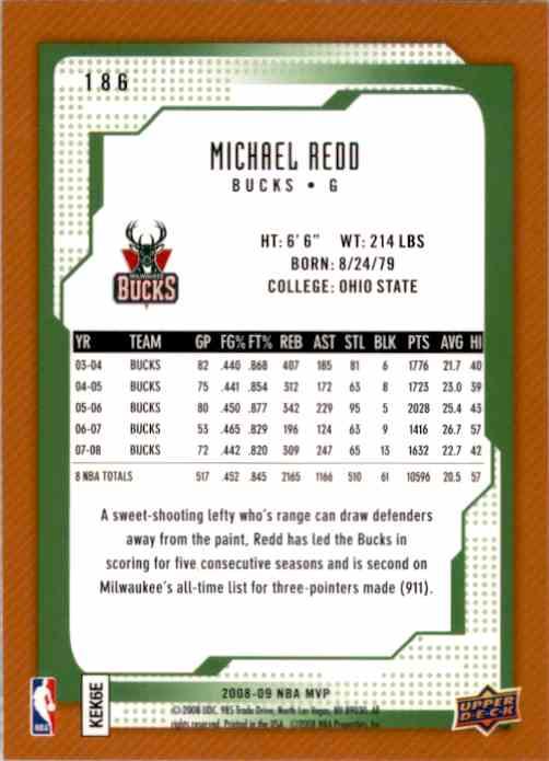2008-09 Upper Deck MVP Michael Redd #185 card back image