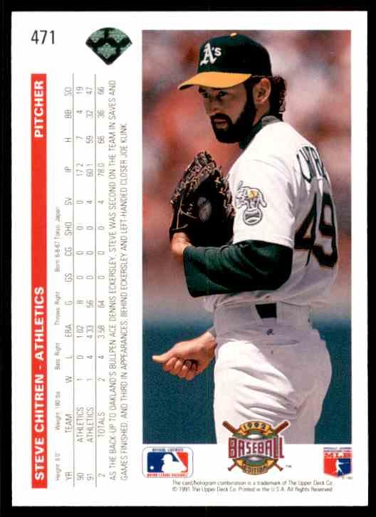 1992 Upper Deck Steve Chitren #471 card back image