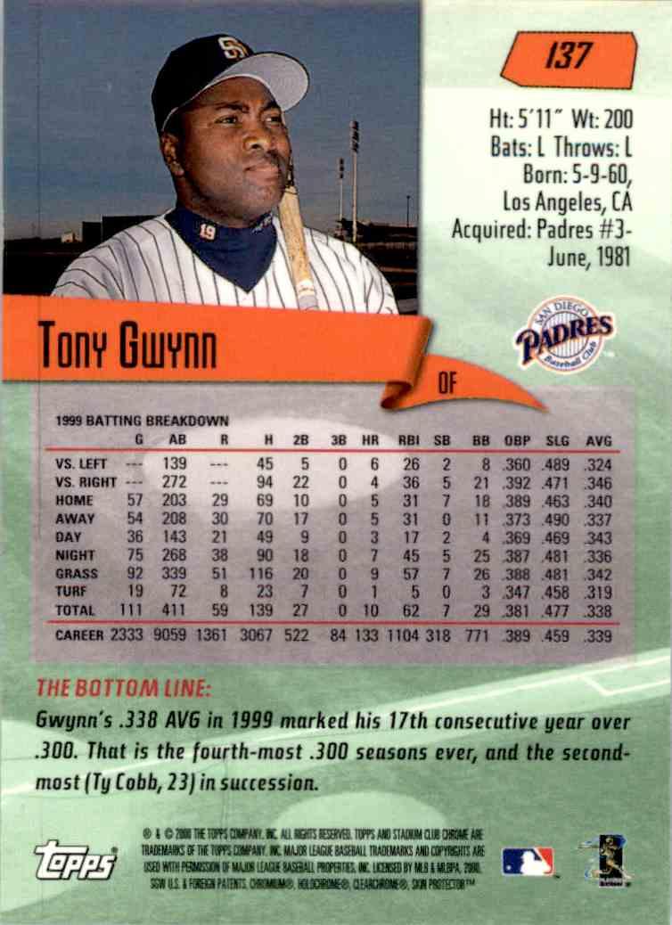 2000 Topps Stadium Club Chrome Tony Gwynn #137 card back image