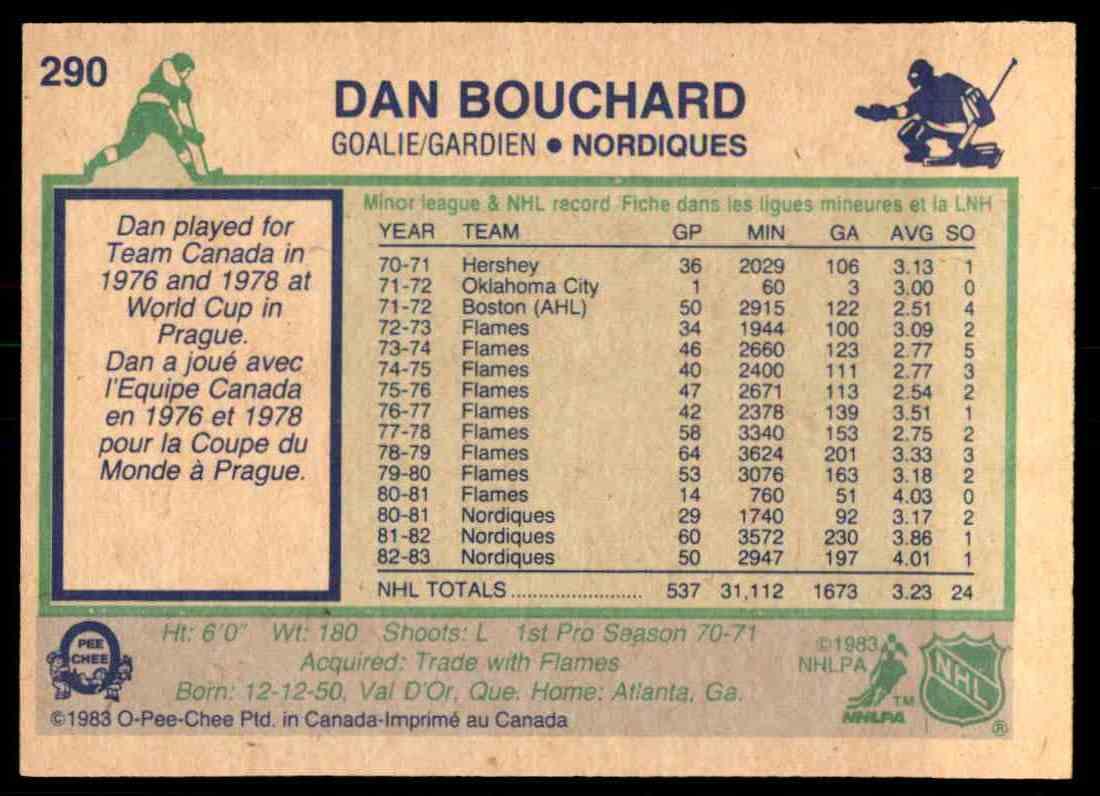 1983-84 O-Pee-Chee Dan Bouchard #290 card back image