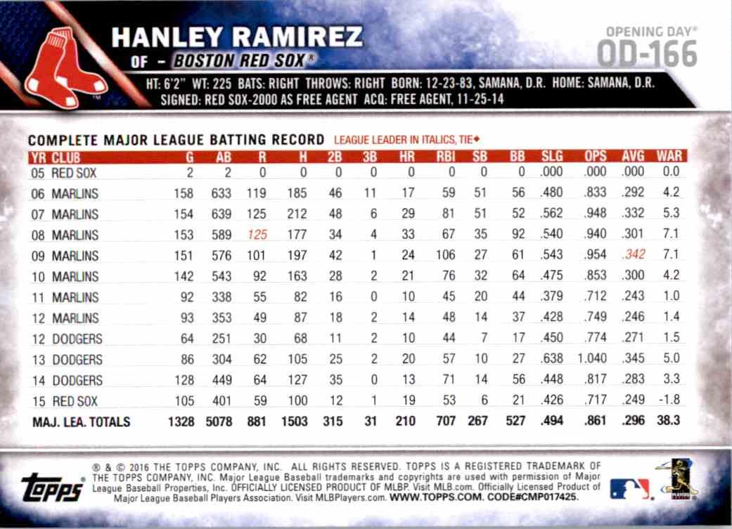 2016 Topps Opening Day Hanley Ramirez #OD-166 card back image