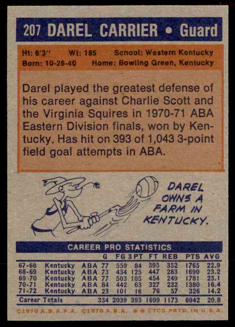 1972-73 Topps Darel Carrier #207 card back image