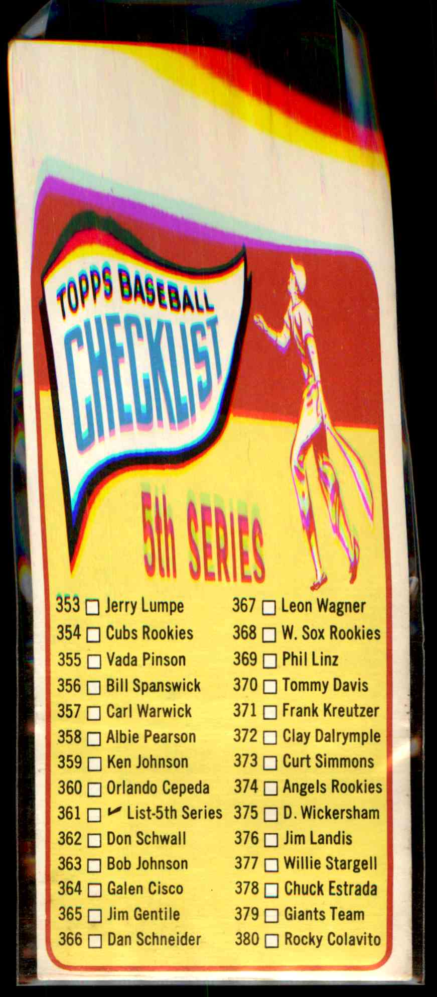 1965 Topps Checklist #361 card front image