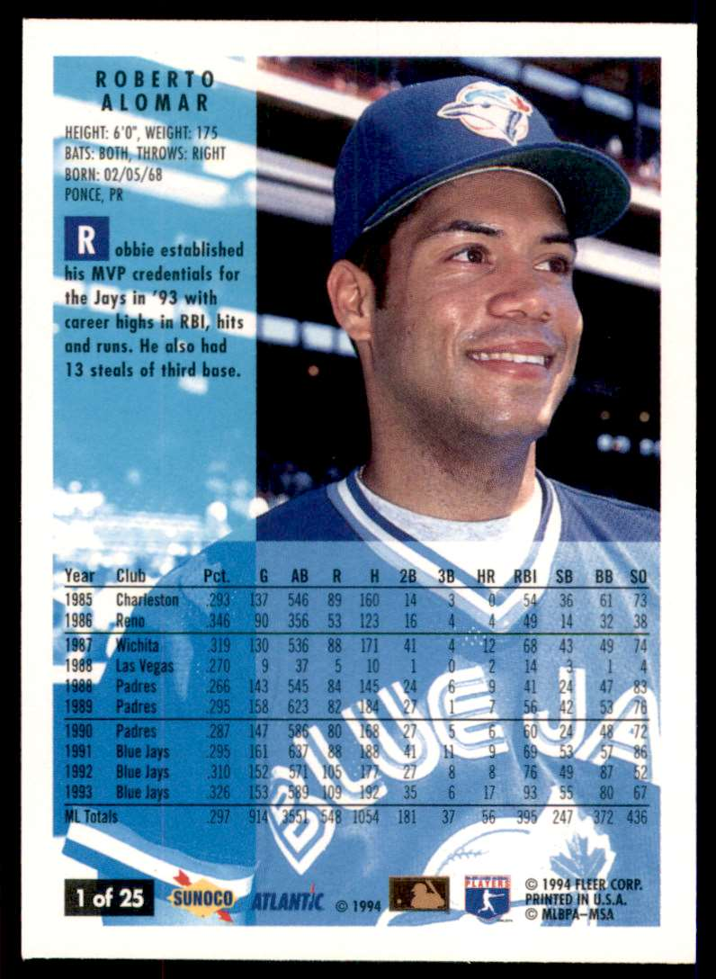 1994 Fleer Sunoco Roberto Alomar #1 card back image