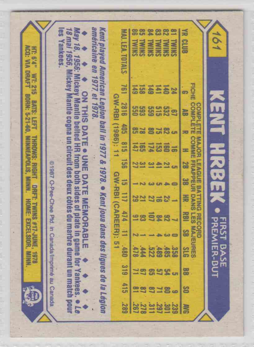 1987 O-Pee-Chee Kent Hrbek #161 card back image