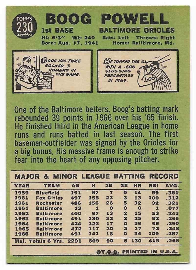 1967 Topps Boog Powell #230 card back image