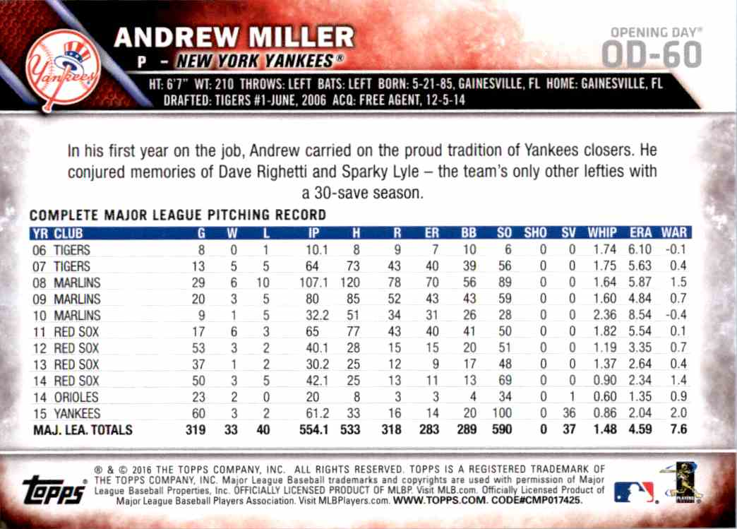 2016 Topps Opening Day Andrew Miller #OD-60 card back image