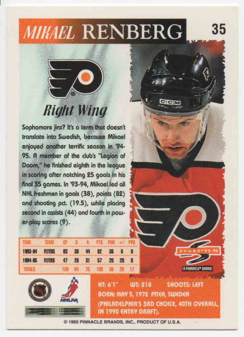 1995-96 Score Mikael Renberg #35 card back image