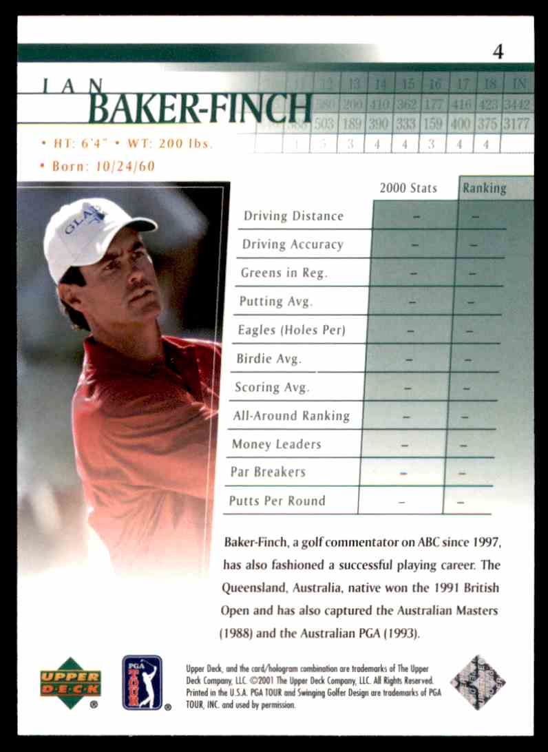 2001 Upper Deck Ian Baker-Finch #4 card back image