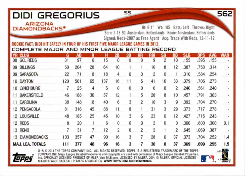 2014 Topps DIDI Gregorius #562 card back image