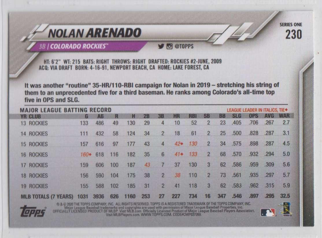 2020 Topps Nolan Arenado #230 card back image