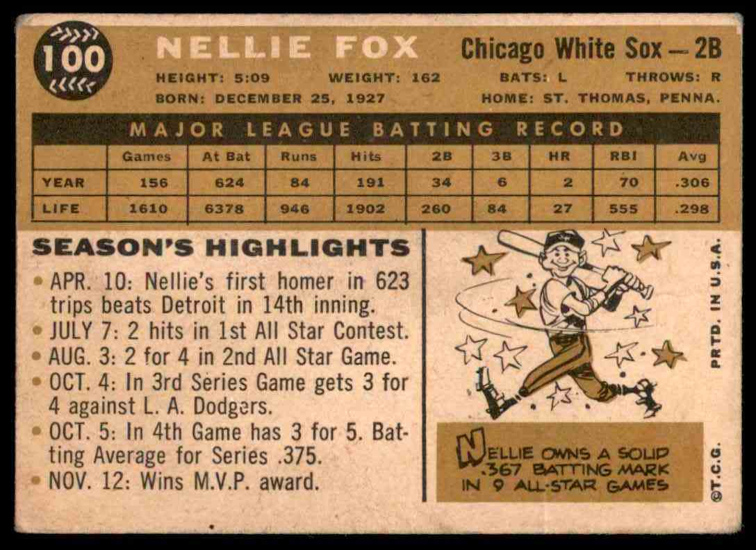 1960 Topps Nellie Fox #100 card back image