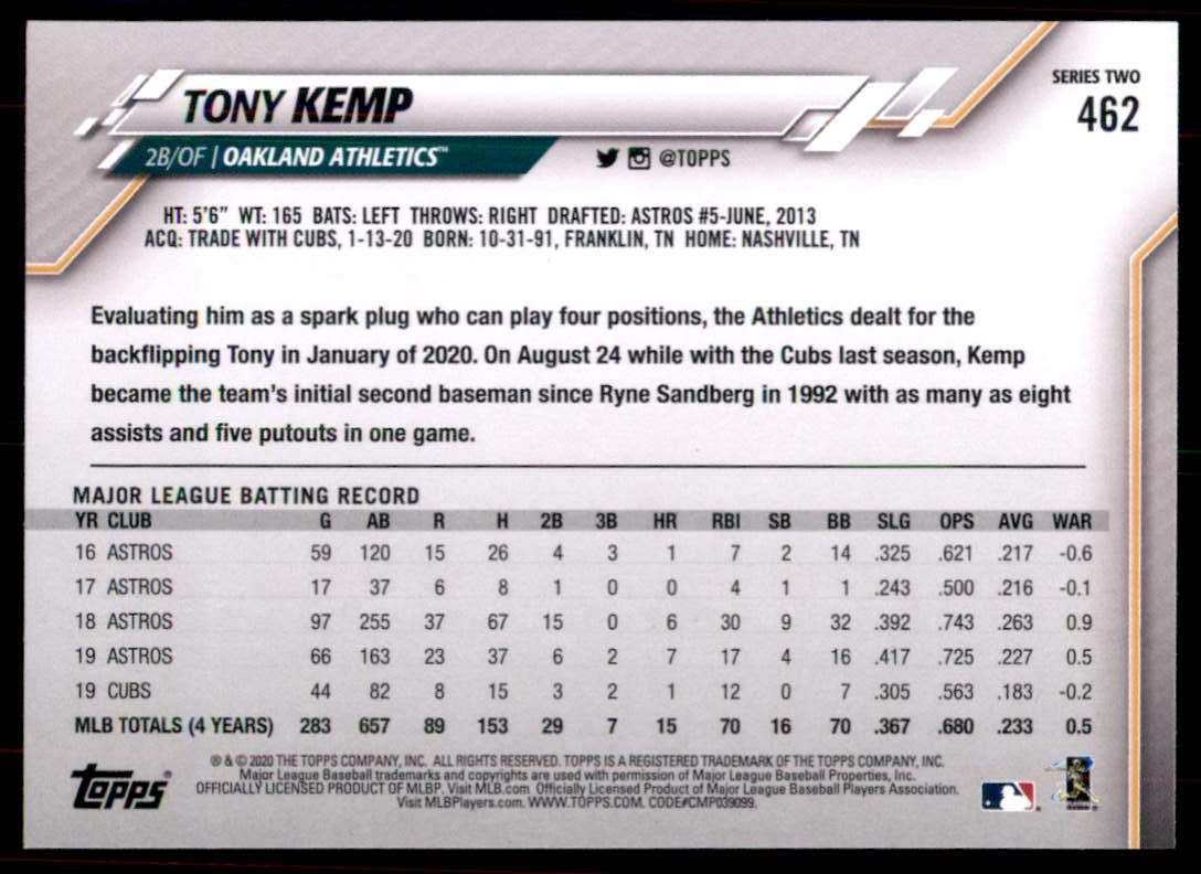 2020 Topps Tony Kemp #462 card back image